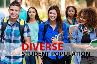 group of racially diverse students smiling, walking